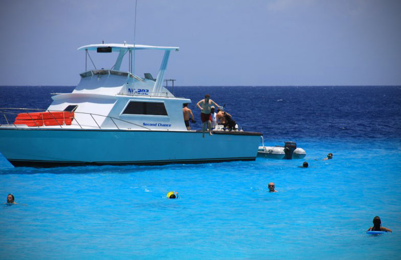 Blue Curacao Top Travel Destination